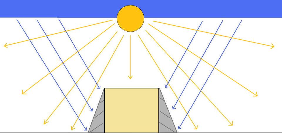 Chất lượng ánh sáng
