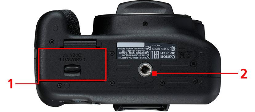 Máy ảnh kỹ thuật số gồm những bộ phận gì?