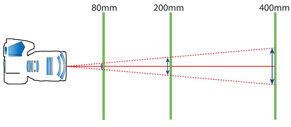 Làm thế nào để giảm rung máy ảnh trên một chân máy
