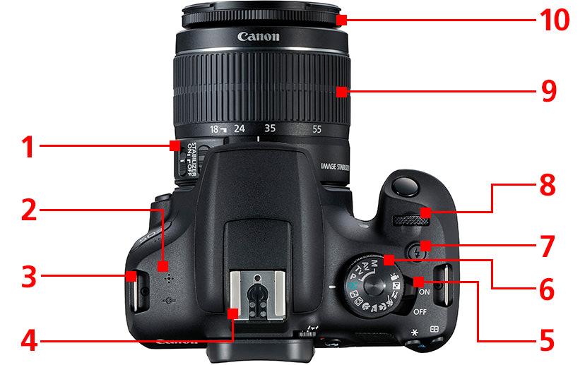 Máy ảnh kỹ thuật số gồm những bộ phận gì